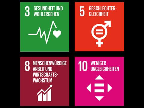 Global Goals Verantwortung Mensch.png